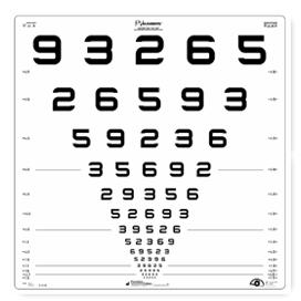 Optotipo ETDRS Números