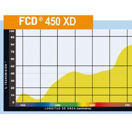 FCD_450XD