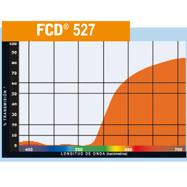 FCD_527