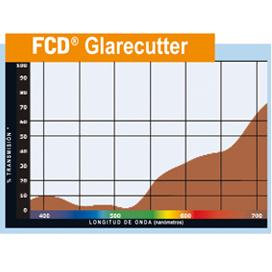FCD_Glarecutter